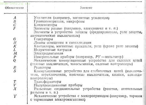 Схемы соединения (монтажные)