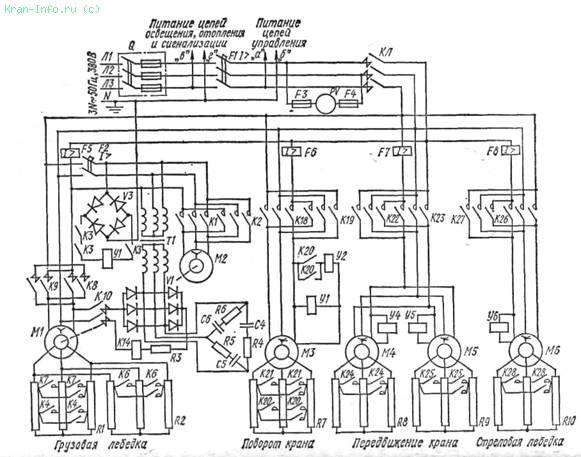Электрическая схема станка для гибки арматуры сга-1.  Исходной электрической схемы шкаф управления рдк 25 мкг...