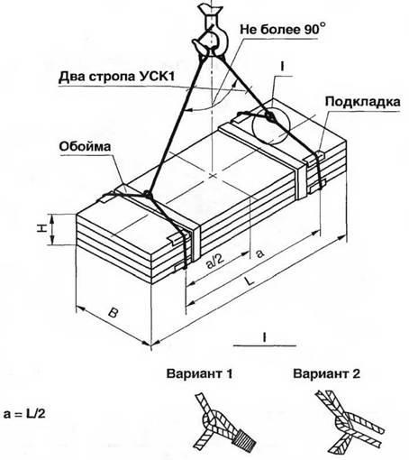 Схема строповки листовой стали