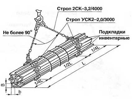 металлопрокат схема