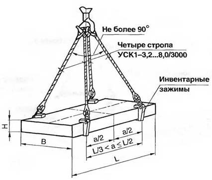 Схема строповки плит пдн