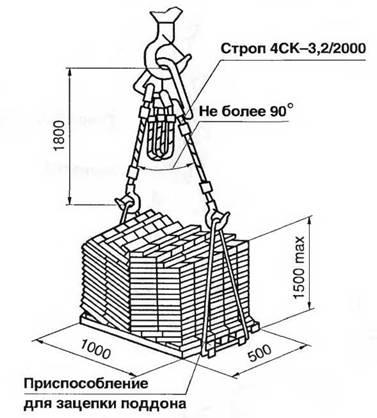 Схема строповки поддонов с кирпичами.